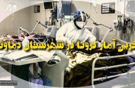 فوتیهای کرونا در دماوند از مرز ۲۰۰ نفر گذشت/ ۲۵۲۷ بیمار کرونایی بهبود یافتند